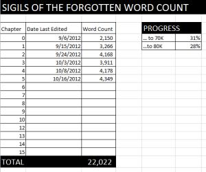 Screenshot of an Excel spreadsheet showing a chapter-by-chapter word count of a 30% finished story.
